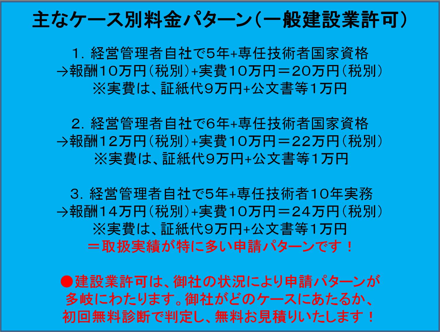 大阪の建設業許可光速申請請負人、行政書士オフィスNの長島が提供する建設業許可申請の料金パターンです。ご参考ください。